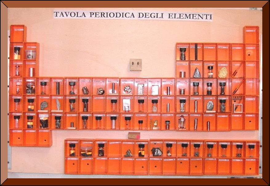 La tavola periodica degli elementi se faccio capisco - Tavola periodica in inglese ...